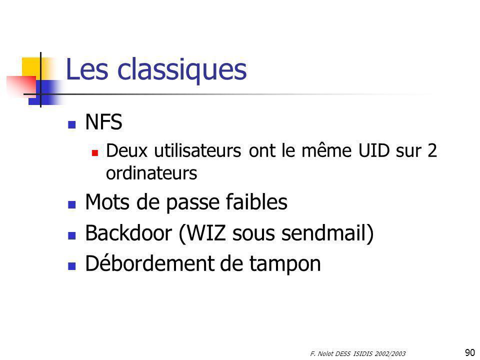 F. Nolot DESS ISIDIS 2002/2003 90 Les classiques NFS Deux utilisateurs ont le même UID sur 2 ordinateurs Mots de passe faibles Backdoor (WIZ sous send