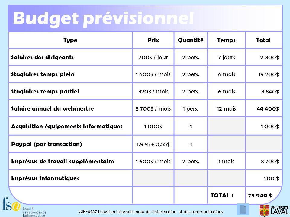 GIE-64374 Gestion internationale de l'information et des communications Budget prévisionnel TypePrixQuantitéTempsTotal Salaires des dirigeants 200$ /