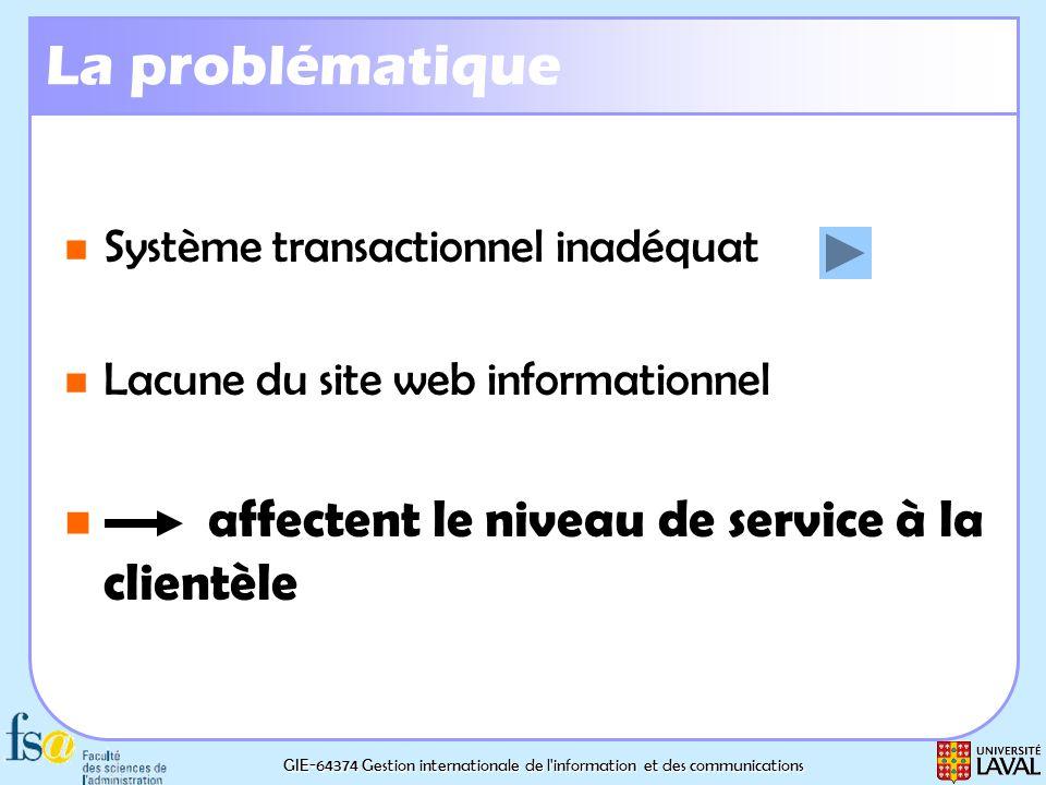 GIE-64374 Gestion internationale de l'information et des communications La problématique Système transactionnel inadéquat Système transactionnel inadé