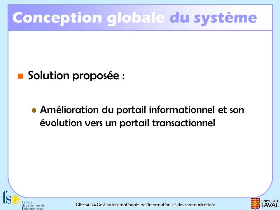 GIE-64374 Gestion internationale de l'information et des communications Conception globale du système Solution proposée : Solution proposée : Améliora