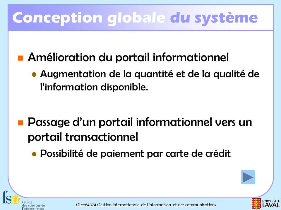 GIE-64374 Gestion internationale de l'information et des communications Conception globale du système Amélioration du portail informationnel Améliorat