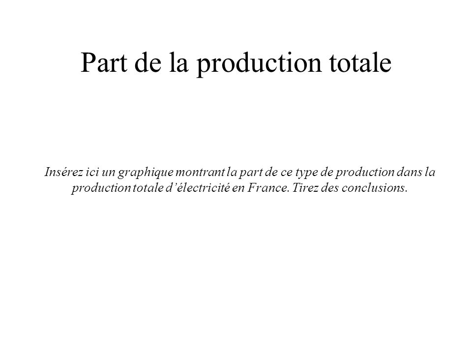 Part de la production totale Insérez ici un graphique montrant la part de ce type de production dans la production totale délectricité en France.