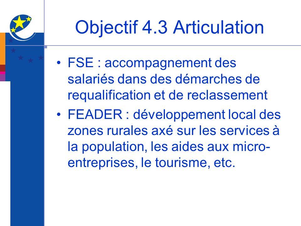 Objectif 4.3 Articulation FSE : accompagnement des salariés dans des démarches de requalification et de reclassement FEADER : développement local des zones rurales axé sur les services à la population, les aides aux micro- entreprises, le tourisme, etc.