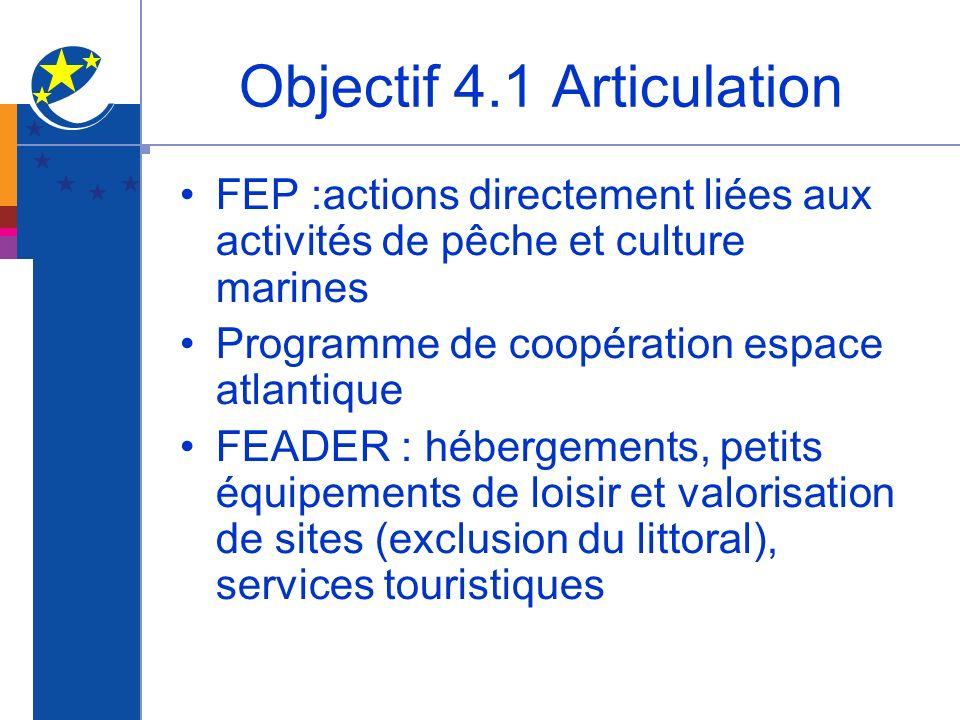 Objectif 4.1 Articulation FEP :actions directement liées aux activités de pêche et culture marines Programme de coopération espace atlantique FEADER : hébergements, petits équipements de loisir et valorisation de sites (exclusion du littoral), services touristiques