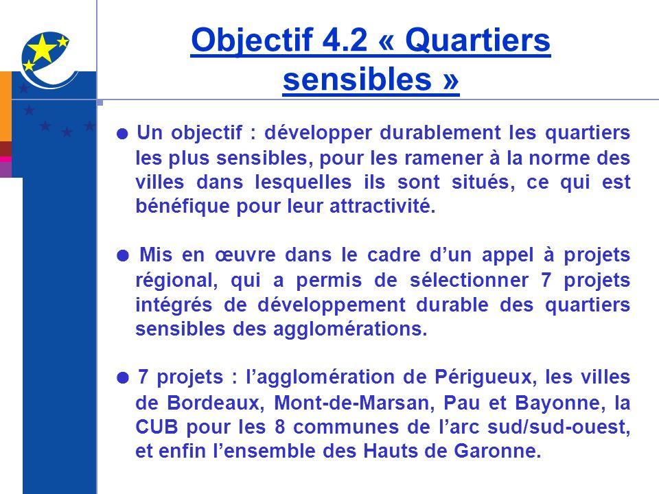 Objectif 4.2 « Quartiers sensibles » Un objectif : développer durablement les quartiers les plus sensibles, pour les ramener à la norme des villes dans lesquelles ils sont situés, ce qui est bénéfique pour leur attractivité.