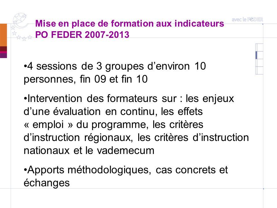 Mise en place de formation aux indicateurs PO FEDER 2007-2013 4 sessions de 3 groupes denviron 10 personnes, fin 09 et fin 10 Intervention des formate
