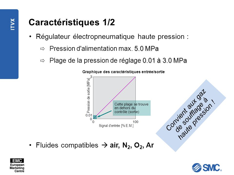 ITVX Caractéristiques 1/2 Régulateur électropneumatique haute pression : Fluides compatibles air, N 2, O 2, Ar Convient aux gaz de soufflage à haute p