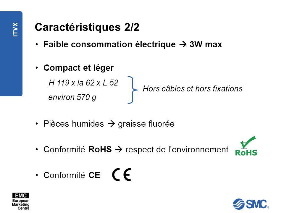 ITVX Caractéristiques 2/2 Compact et léger H 119 x la 62 x L 52 environ 570 g Hors câbles et hors fixations Conformité CE Pièces humides graisse fluor