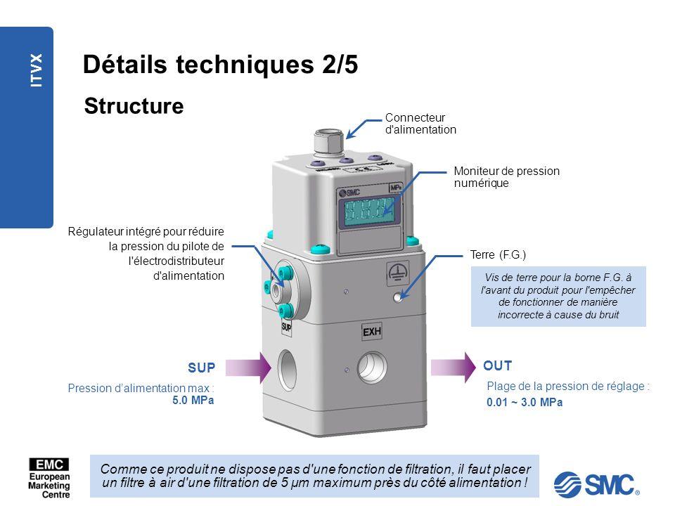 ITVX Détails techniques 2/5 Structure Moniteur de pression numérique Régulateur intégré pour réduire la pression du pilote de l'électrodistributeur d'