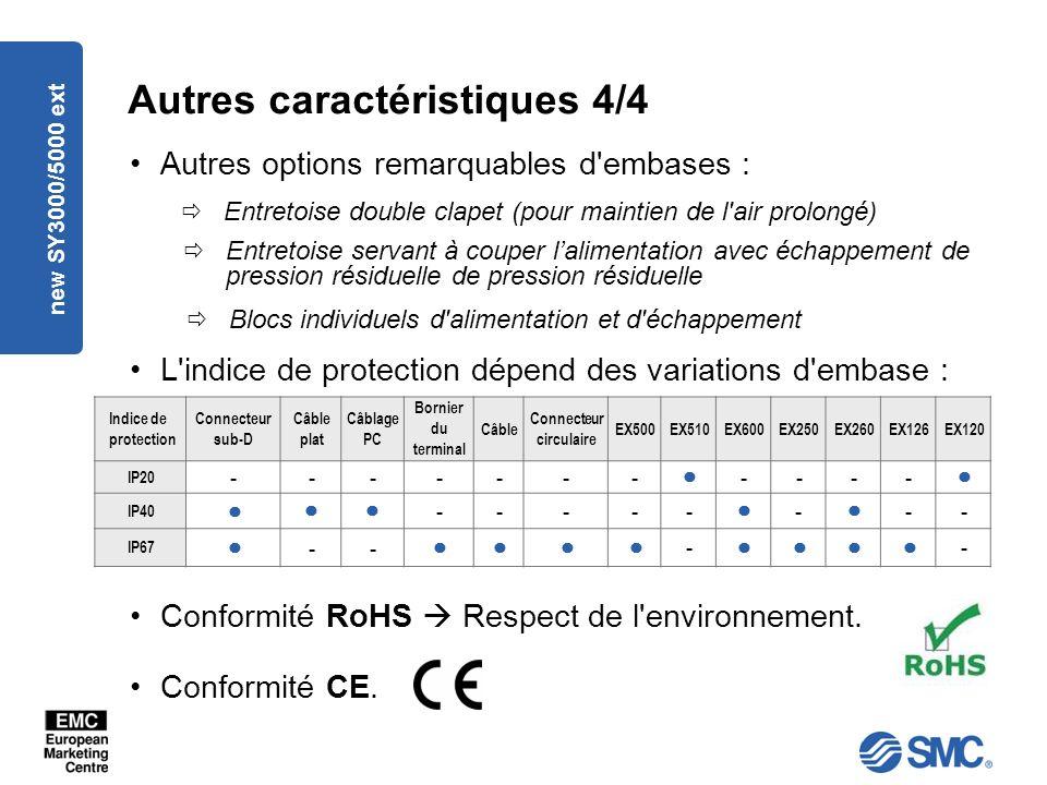 new SY3000/5000 ext Autres caractéristiques 4/4 Conformité CE.