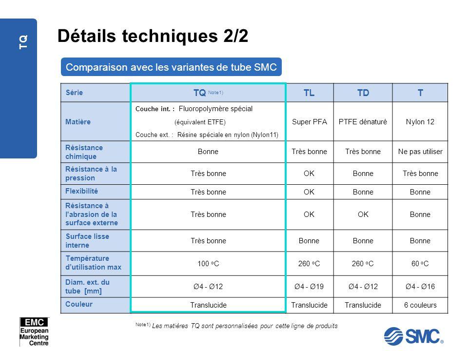 TQ Détails techniques 2/2 Comparaison avec les variantes de tube SMC Série TQ Note1) TLTDT Matière Couche int. : Fluoropolymère spécial (équivalent ET
