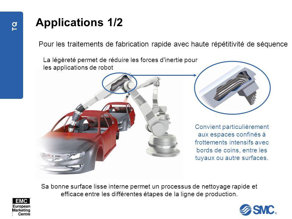 TQ Applications 1/2 Pour les traitements de fabrication rapide avec haute répétitivité de séquence Sa bonne surface lisse interne permet un processus