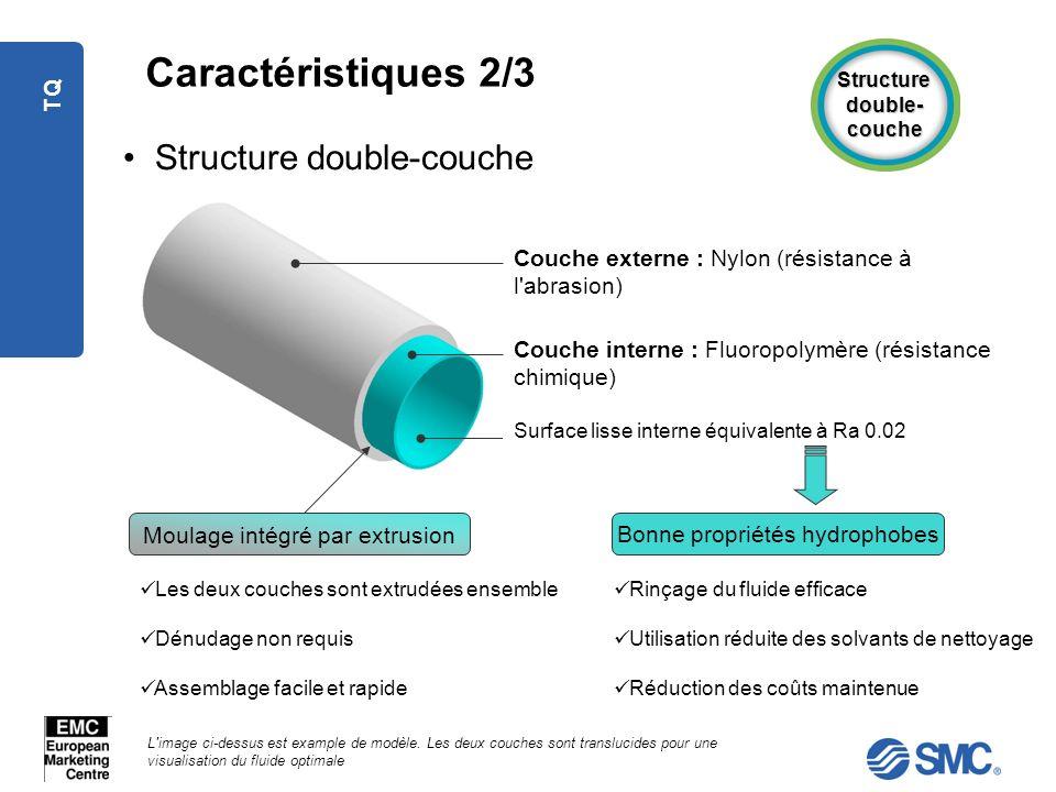 TQ Structure double-couche Caractéristiques 2/3 Structure double- couche Les deux couches sont extrudées ensemble Dénudage non requis Assemblage facil