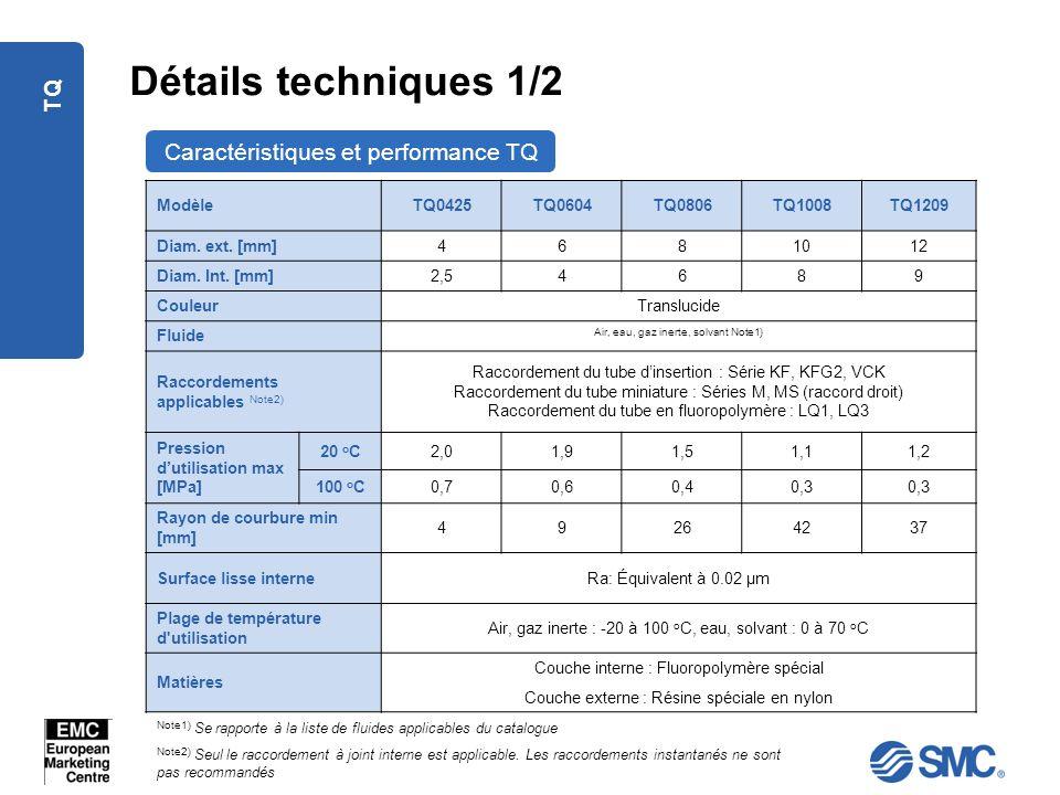 TQ Détails techniques 2/2 Comparaison avec les variantes de tube SMC Série TQ Note1) TLTDT Matière Couche int.