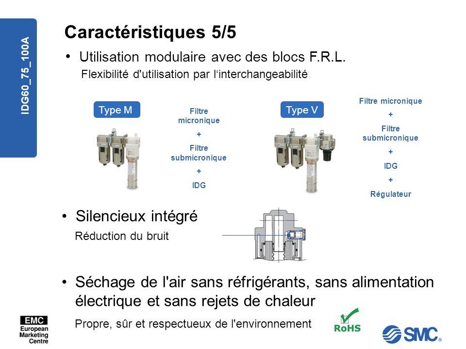 IDG60_75_100A Caractéristiques 5/5 Séchage de l'air sans réfrigérants, sans alimentation électrique et sans rejets de chaleur Propre, sûr et respectue