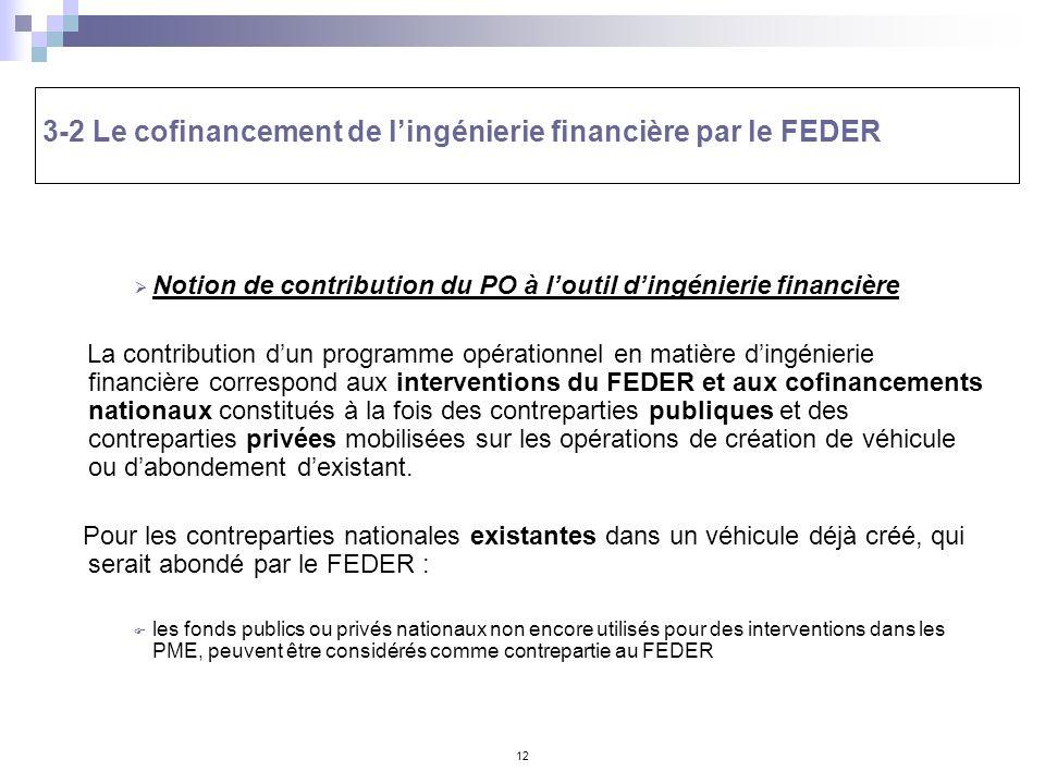 12 Notion de contribution du PO à loutil dingénierie financière La contribution dun programme opérationnel en matière dingénierie financière correspon