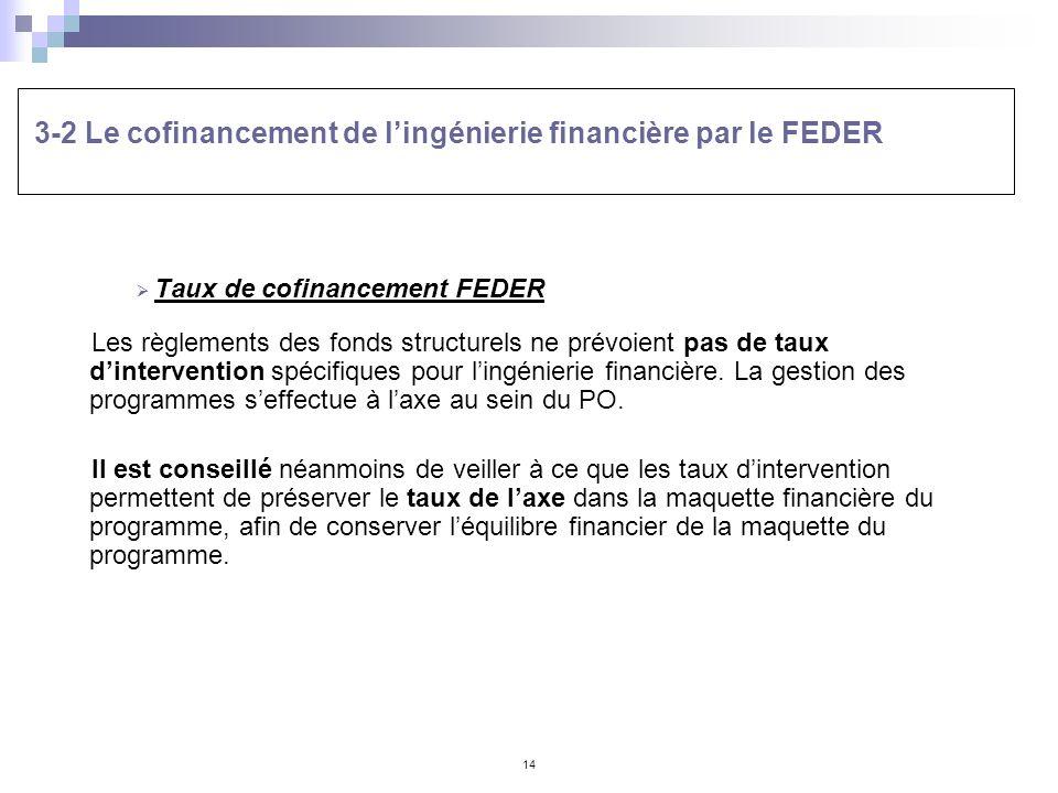 14 Taux de cofinancement FEDER Les règlements des fonds structurels ne prévoient pas de taux dintervention spécifiques pour lingénierie financière. La