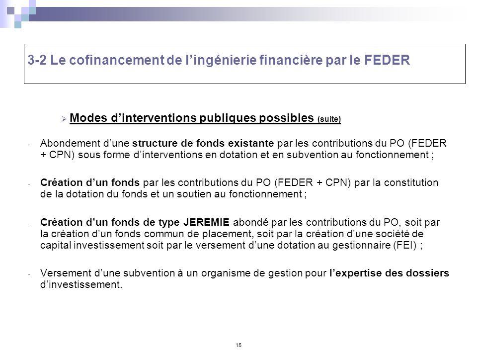 15 Modes dinterventions publiques possibles (suite) - Abondement dune structure de fonds existante par les contributions du PO (FEDER + CPN) sous form