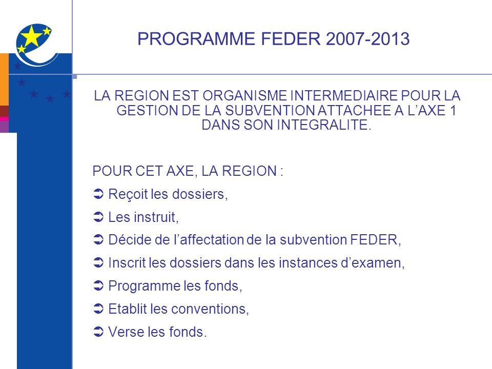 PROGRAMME FEDER 2007-2013 LA REGION EST ORGANISME INTERMEDIAIRE POUR LA GESTION DE LA SUBVENTION ATTACHEE A LAXE 1 DANS SON INTEGRALITE. POUR CET AXE,