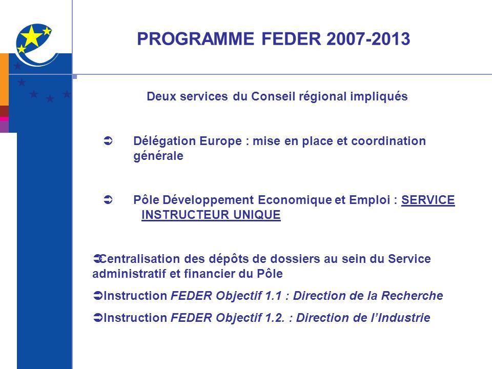 PROGRAMME FEDER 2007-2013 Deux services du Conseil régional impliqués Délégation Europe : mise en place et coordination générale Pôle Développement Ec