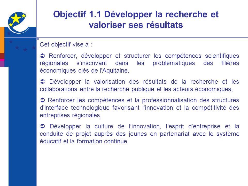 Objectif 1.1 Développer la recherche et valoriser ses résultats Cet objectif vise à : Renforcer, développer et structurer les compétences scientifique