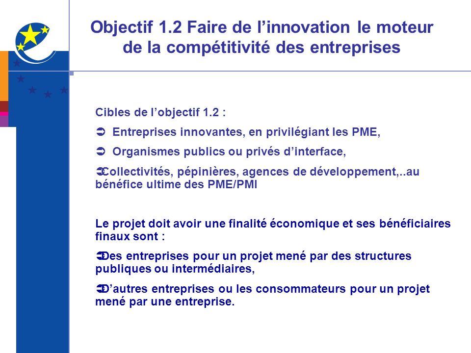 Objectif 1.2 Faire de linnovation le moteur de la compétitivité des entreprises Cibles de lobjectif 1.2 : Entreprises innovantes, en privilégiant les