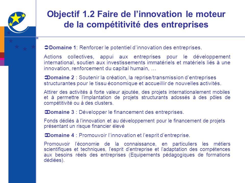Objectif 1.2 Faire de linnovation le moteur de la compétitivité des entreprises Domaine 1: Renforcer le potentiel dinnovation des entreprises. Actions