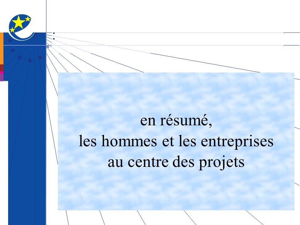 : en résumé, les hommes et les entreprises au centre des projets