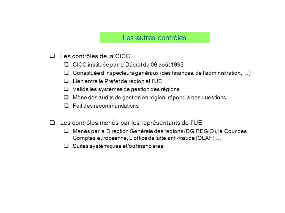 Les contrôles de la CICC CICC instituée par le Décret du 06 août 1993 Constituée dinspecteurs généraux (des finances, de ladministration, …) Lien entr