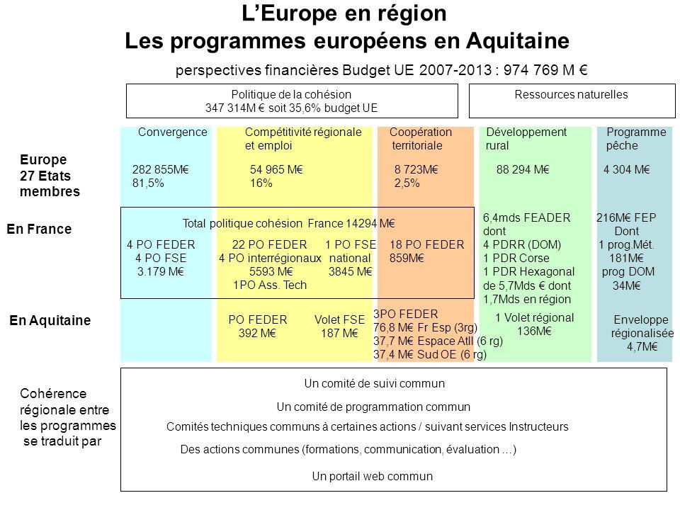 LEurope en région Les programmes européens en Aquitaine En Aquitaine Compétitivité régionale et emploi Développement rural Coopération territoriale Pr