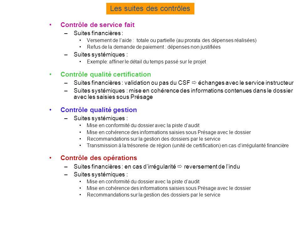 Les contrôles de la CICC CICC instituée par le Décret du 06 août 1993 Constituée dinspecteurs généraux (des finances, de ladministration, …) Lien entre le Préfet de région et lUE Valide les systèmes de gestion des régions Mène des audits de gestion en région, répond à nos questions Fait des recommandations Les contrôles menés par les représentants de lUE Menés par la Direction Générale des régions (DG REGIO), la Cour des Comptes européenne, Loffice de lutte anti-fraude (OLAF),… Suites systémiques et/ou financières Les autres contrôles