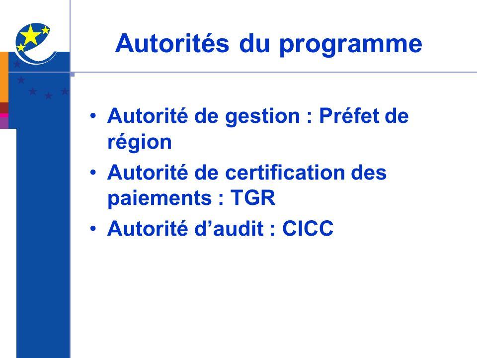 Autorités du programme Autorité de gestion : Préfet de région Autorité de certification des paiements : TGR Autorité daudit : CICC