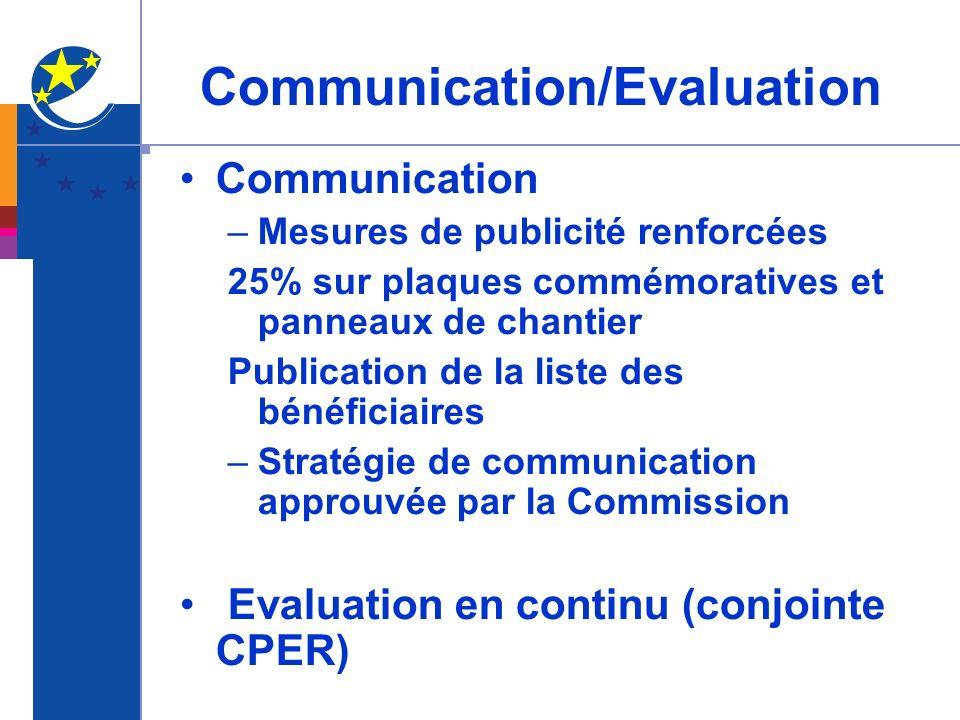 Communication/Evaluation Communication –Mesures de publicité renforcées 25% sur plaques commémoratives et panneaux de chantier Publication de la liste