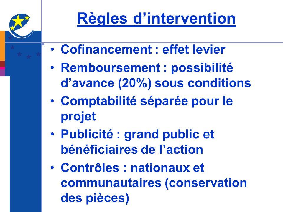 Règles dintervention Cofinancement : effet levier Remboursement : possibilité davance (20%) sous conditions Comptabilité séparée pour le projet Public