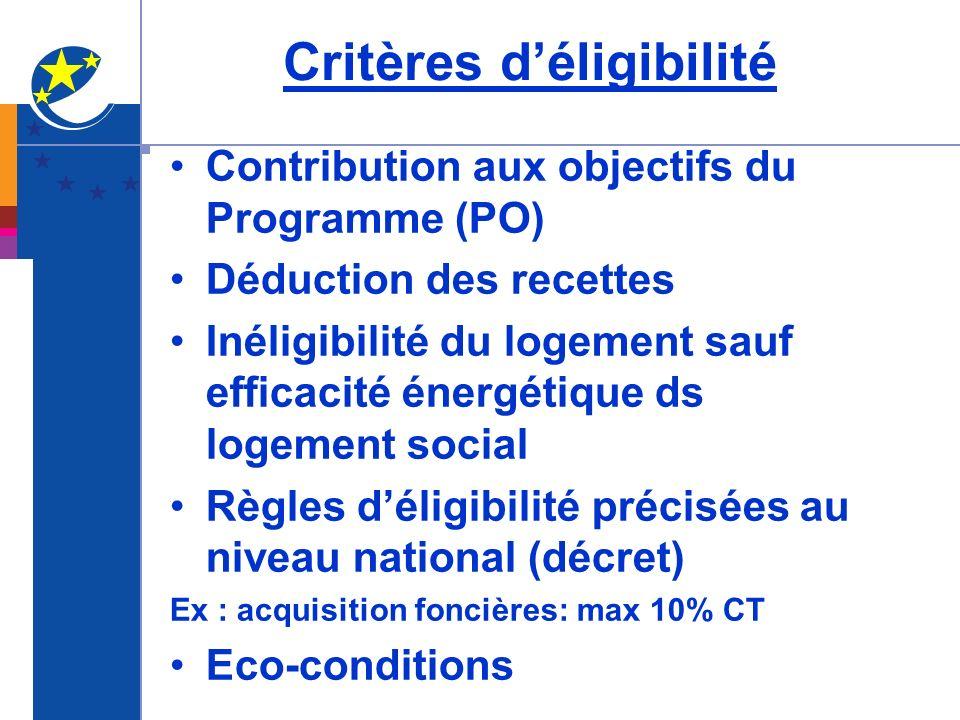 Critères déligibilité Contribution aux objectifs du Programme (PO) Déduction des recettes Inéligibilité du logement sauf efficacité énergétique ds log
