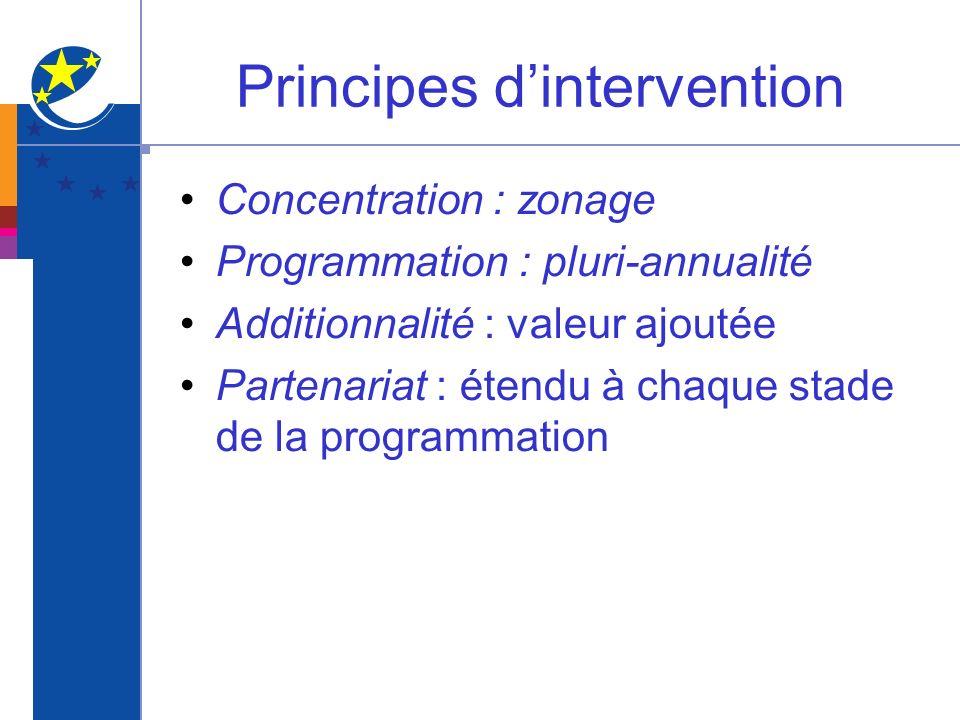 Principes dintervention Concentration : zonage Programmation : pluri-annualité Additionnalité : valeur ajoutée Partenariat : étendu à chaque stade de