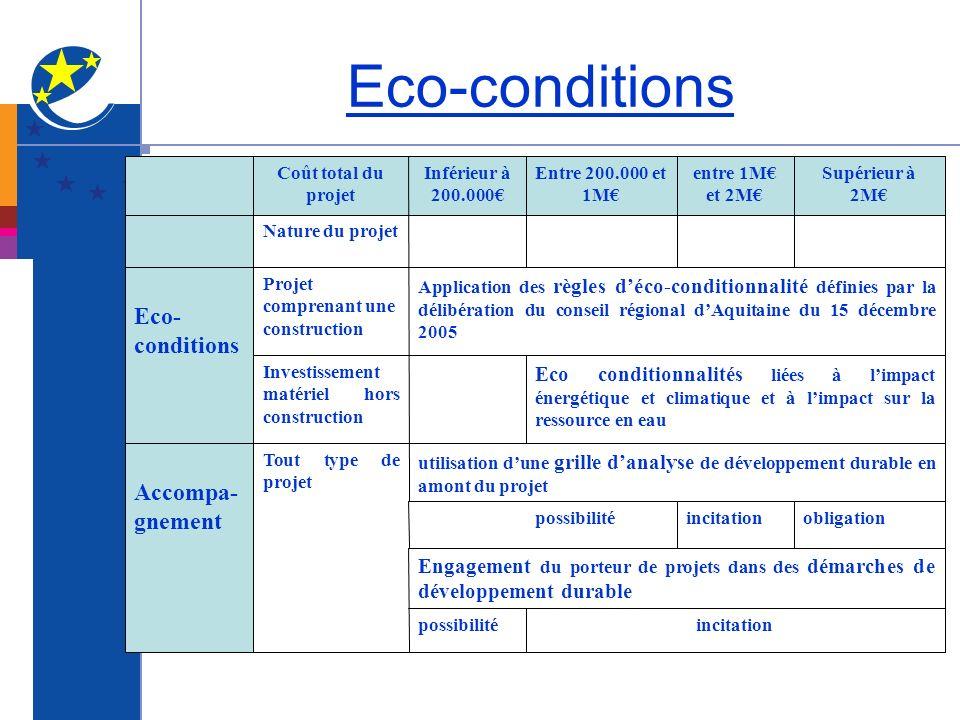 Eco-conditions incitationpossibilité Engagement du porteur de projets dans des démarches de développement durable obligationincitationpossibilité util