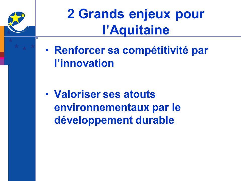 2 Grands enjeux pour lAquitaine Renforcer sa compétitivité par linnovation Valoriser ses atouts environnementaux par le développement durable