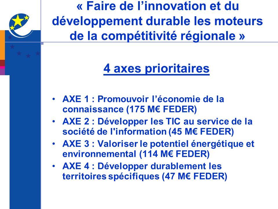 « Faire de linnovation et du développement durable les moteurs de la compétitivité régionale » 4 axes prioritaires AXE 1 : Promouvoir léconomie de la