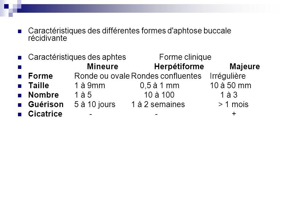 Caractéristiques des différentes formes d'aphtose buccale récidivante Caractéristiques des aphtes Forme clinique Mineure Herpétiforme Majeure FormeRon