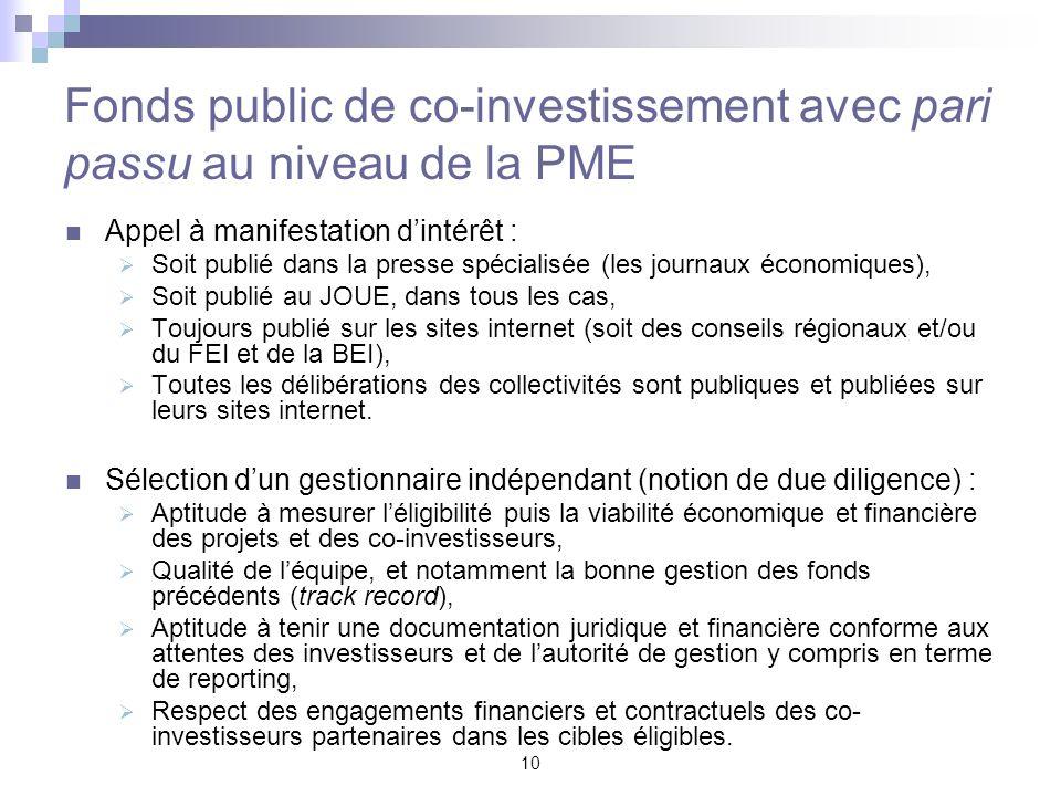 10 Fonds public de co-investissement avec pari passu au niveau de la PME Appel à manifestation dintérêt : Soit publié dans la presse spécialisée (les