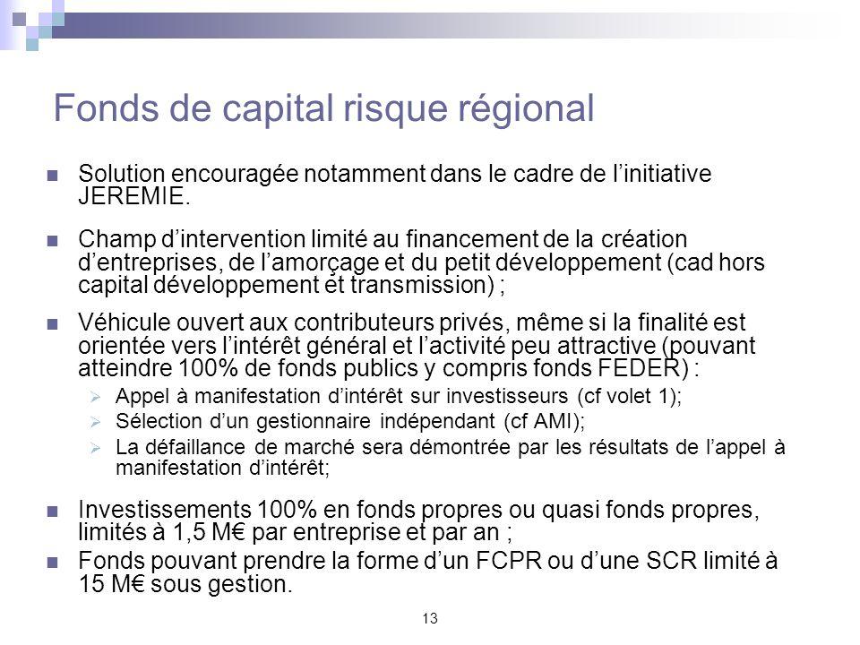 13 Fonds de capital risque régional Solution encouragée notamment dans le cadre de linitiative JEREMIE. Champ dintervention limité au financement de l