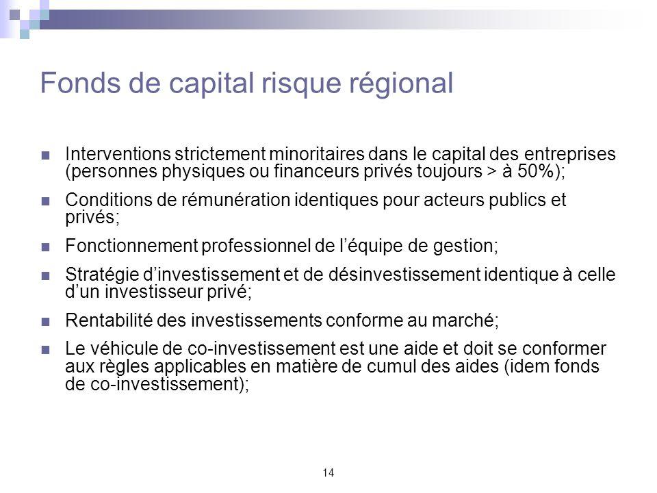 14 Fonds de capital risque régional Interventions strictement minoritaires dans le capital des entreprises (personnes physiques ou financeurs privés t