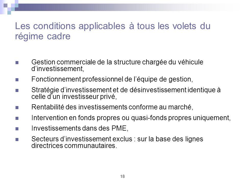 18 Les conditions applicables à tous les volets du régime cadre Gestion commerciale de la structure chargée du véhicule dinvestissement, Fonctionnemen