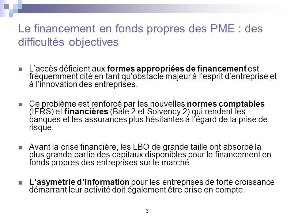 3 Le financement en fonds propres des PME : des difficultés objectives Laccès déficient aux formes appropriées de financement est fréquemment cité en