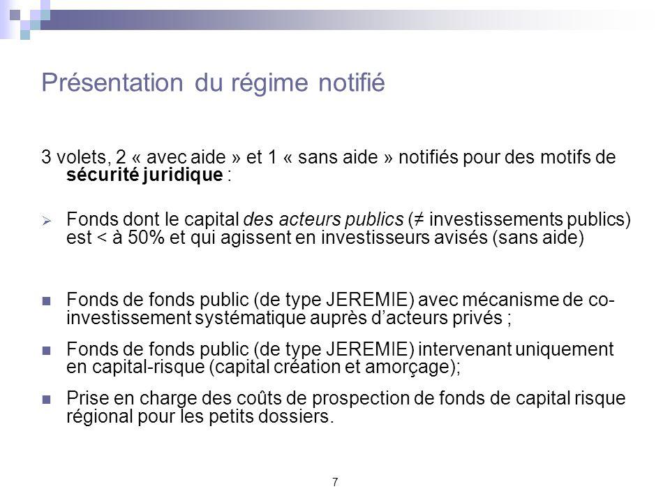 7 Présentation du régime notifié 3 volets, 2 « avec aide » et 1 « sans aide » notifiés pour des motifs de sécurité juridique : Fonds dont le capital d