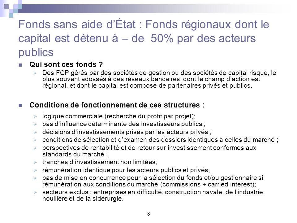 8 Fonds sans aide dÉtat : Fonds régionaux dont le capital est détenu à – de 50% par des acteurs publics Qui sont ces fonds ? Des FCP gérés par des soc