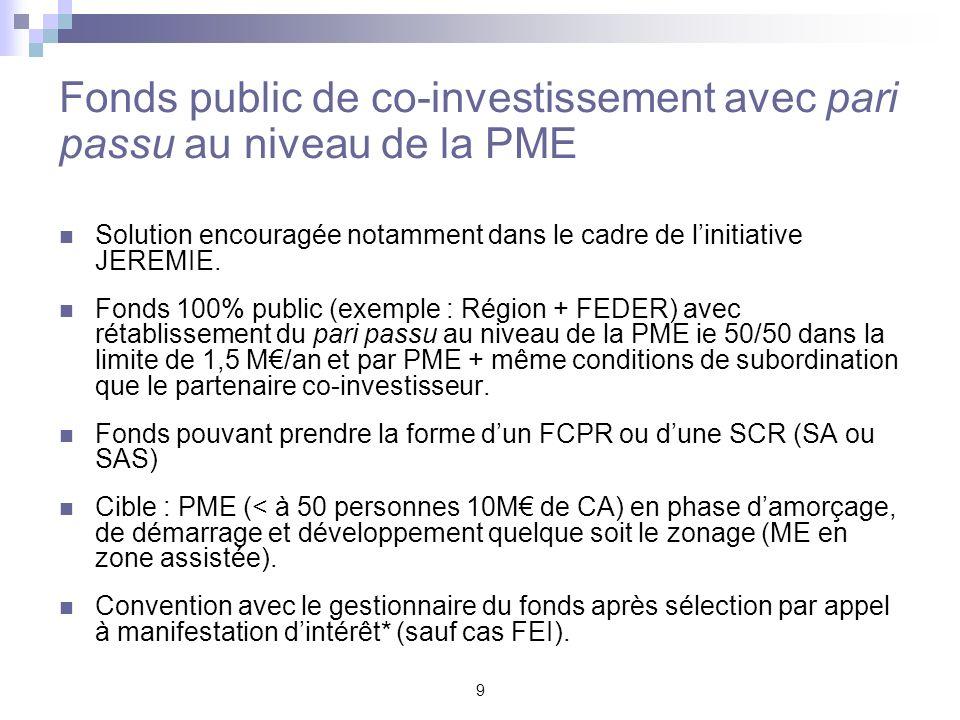 9 Fonds public de co-investissement avec pari passu au niveau de la PME Solution encouragée notamment dans le cadre de linitiative JEREMIE. Fonds 100%