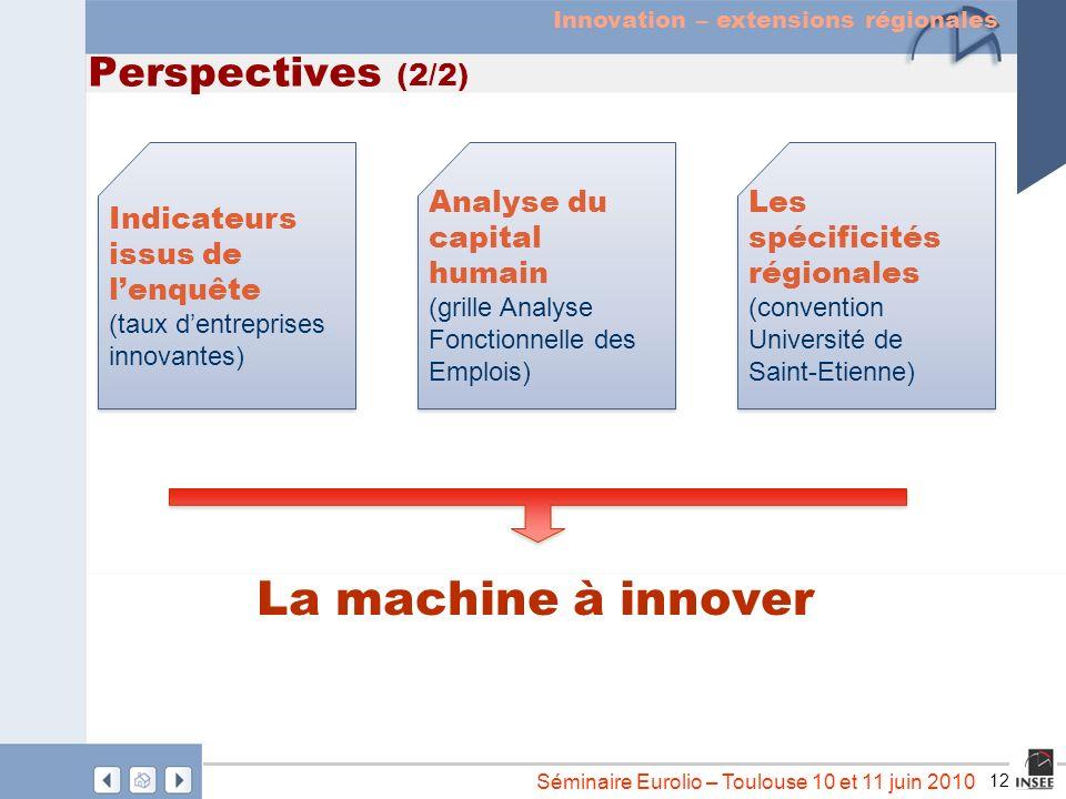 12 Séminaire Eurolio – Toulouse 10 et 11 juin 2010 Perspectives (2/2) La machine à innover Indicateurs issus de lenquête (taux dentreprises innovantes