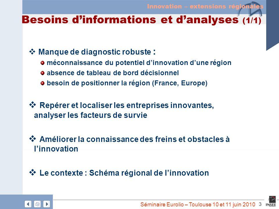 3 Séminaire Eurolio – Toulouse 10 et 11 juin 2010 Besoins dinformations et danalyses (1/1) Innovation – extensions régionales Manque de diagnostic rob